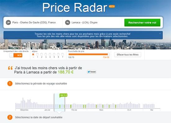 Price-radar