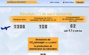 Bilan carbone en avion